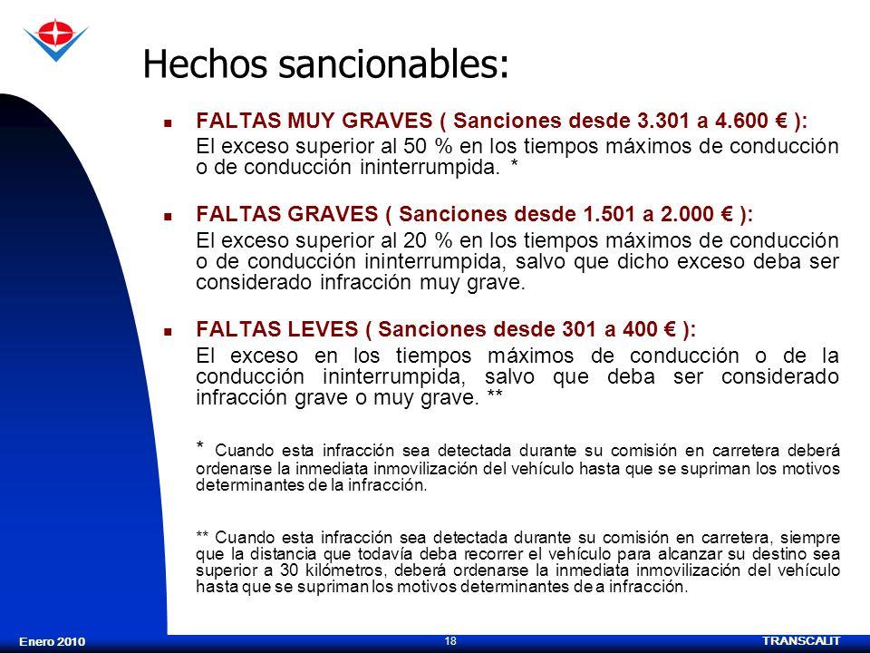 TRANSCALIT 18 Enero 2010 Hechos sancionables: FALTAS MUY GRAVES ( Sanciones desde 3.301 a 4.600 ): El exceso superior al 50 % en los tiempos máximos d
