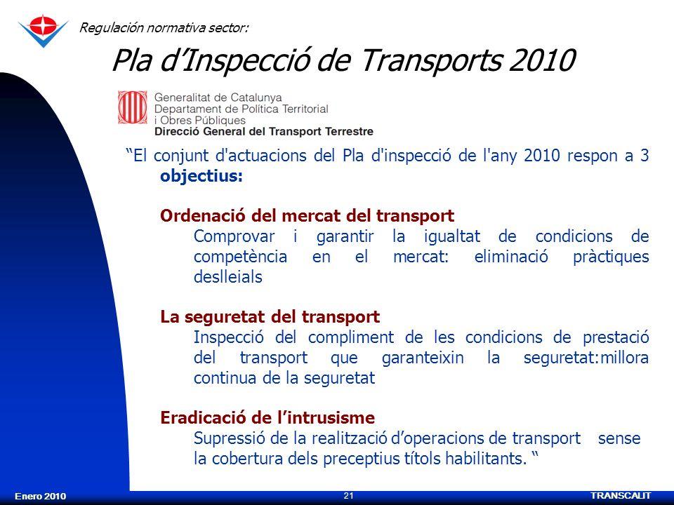 TRANSCALIT 21 Enero 2010 Pla dInspecció de Transports 2010 Regulación normativa sector: El conjunt d'actuacions del Pla d'inspecció de l'any 2010 resp