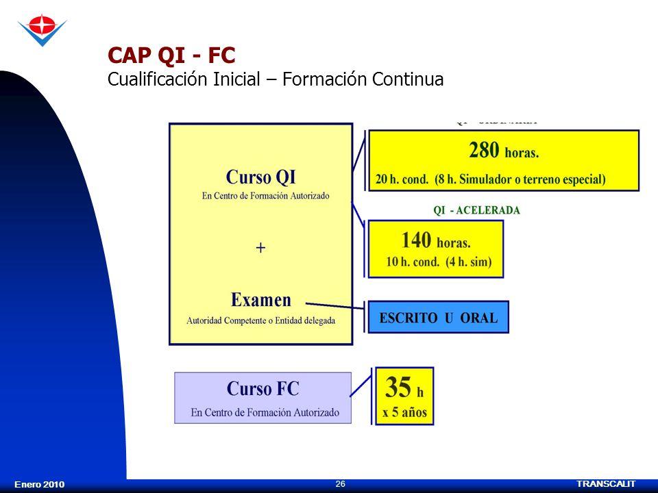 TRANSCALIT 26 Enero 2010 CAP QI - FC Cualificación Inicial – Formación Continua