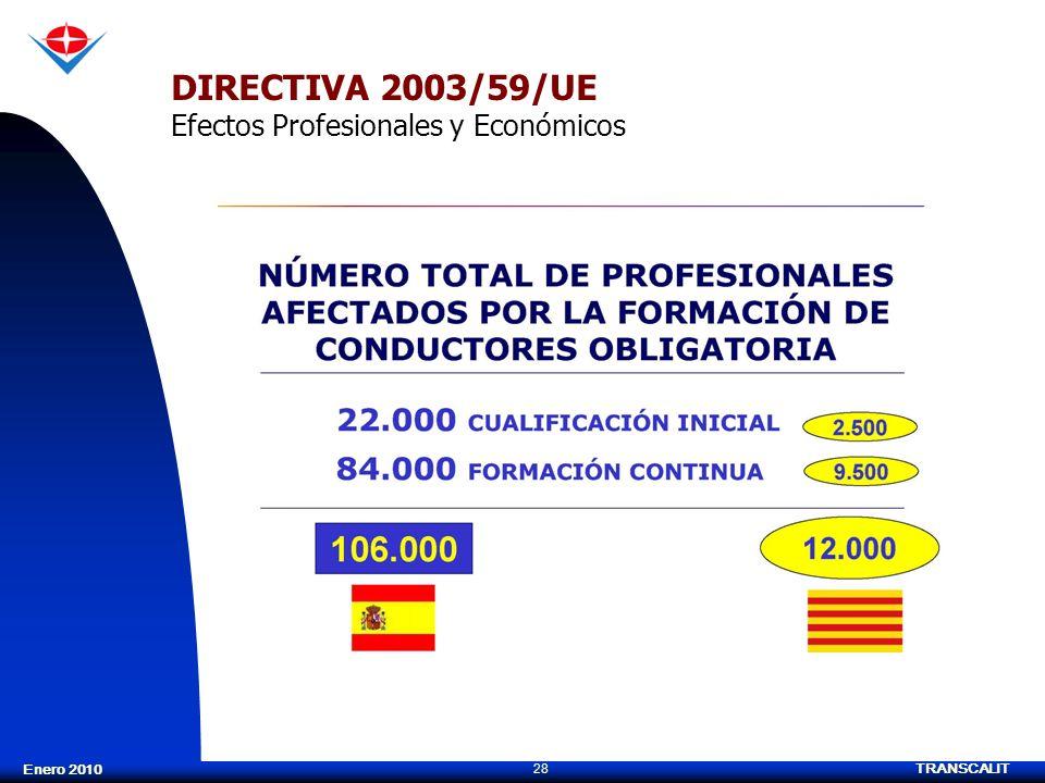 TRANSCALIT 28 Enero 2010 DIRECTIVA 2003/59/UE Efectos Profesionales y Económicos