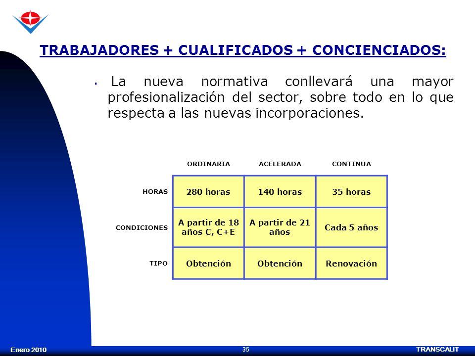 TRANSCALIT 35 Enero 2010 TRABAJADORES + CUALIFICADOS + CONCIENCIADOS: La nueva normativa conllevará una mayor profesionalización del sector, sobre tod