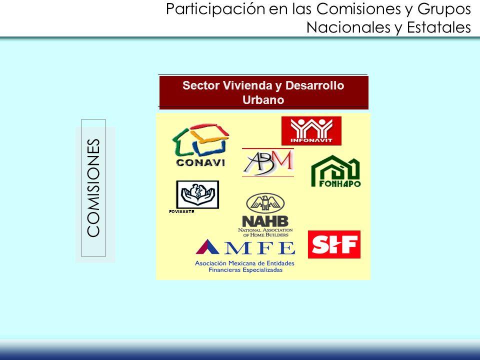 Participación en las Comisiones y Grupos Nacionales y Estatales COMISIONES FOVISSSTE Sector Vivienda y Desarrollo Urbano