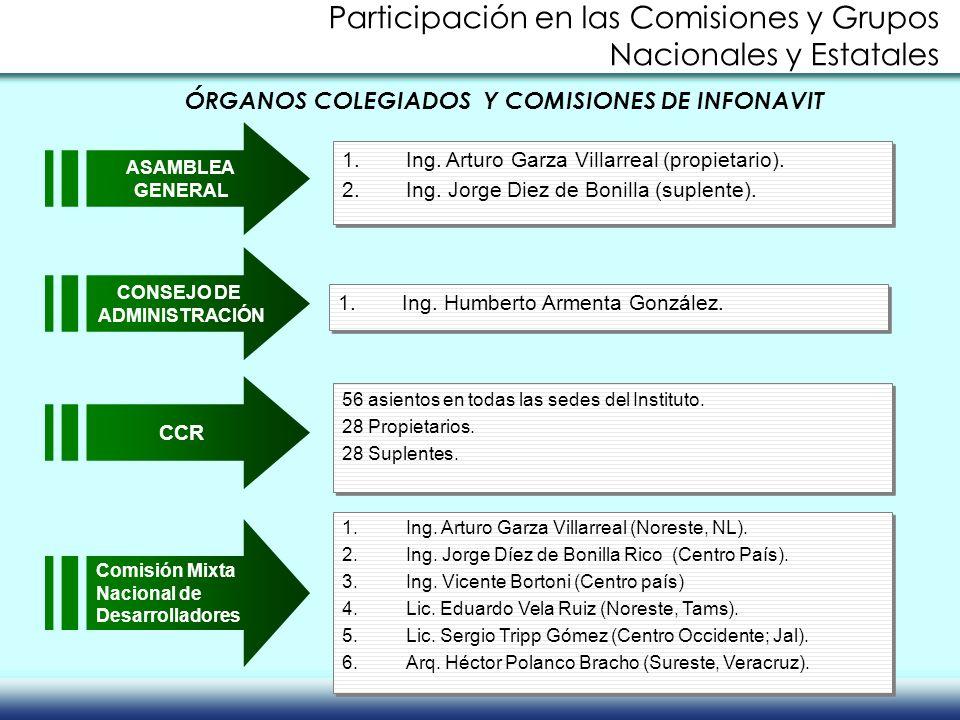 CCR ASAMBLEA GENERAL 1.Ing. Arturo Garza Villarreal (propietario). 2.Ing. Jorge Diez de Bonilla (suplente). 1.Ing. Arturo Garza Villarreal (propietari