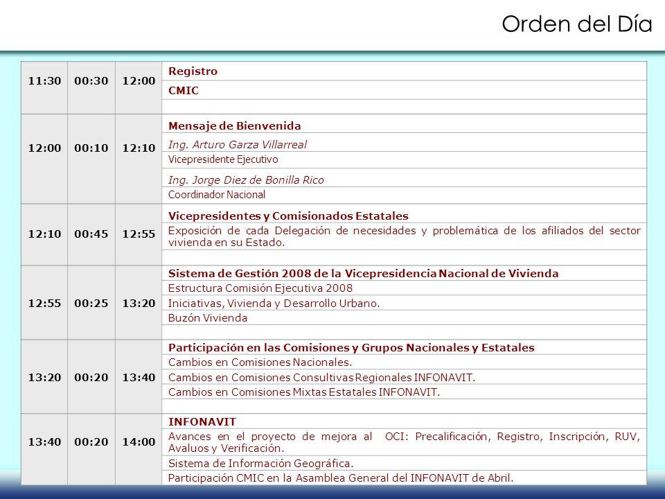 14:00 01:30 15:30 Sociedad Hipotecaria Federal.Lic.