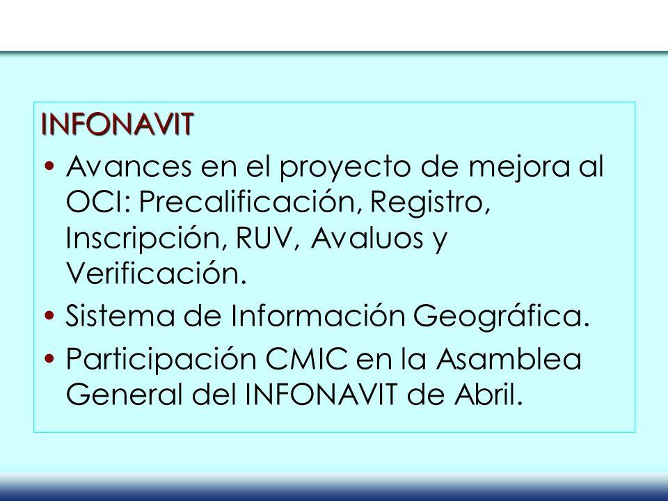 INFONAVIT Avances en el proyecto de mejora al OCI: Precalificación, Registro, Inscripción, RUV, Avaluos y Verificación. Sistema de Información Geográf