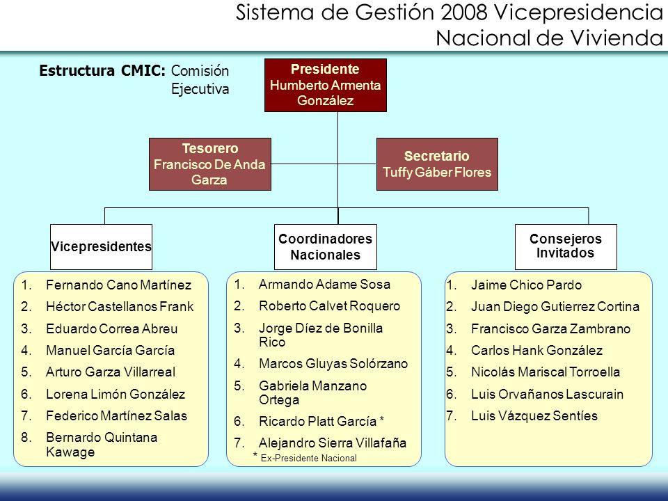 Estructura CMIC: Comisión Ejecutiva Vicepresidentes Coordinadores Nacionales Presidente Humberto Armenta González Tesorero Francisco De Anda Garza Sec