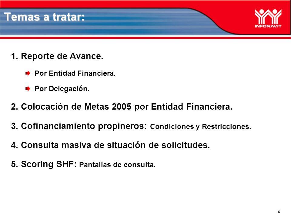 4 Temas a tratar: 1. Reporte de Avance. Por Entidad Financiera.