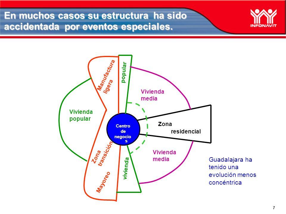 8 La estructura concéntrica sigue presentándose en sistemas de ciudades.