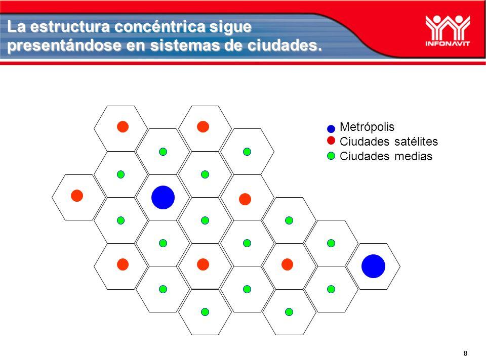 9 La estructura concéntrica sigue siendo muy vigente aún en ciudades maduras.