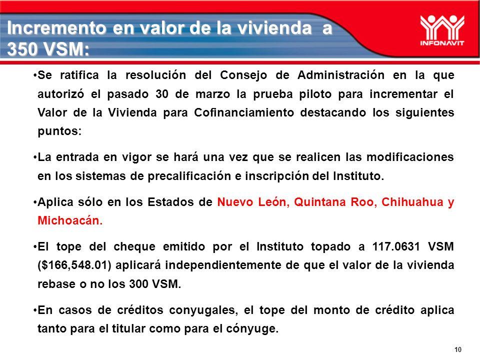 10 Incremento en valor de la vivienda a 350 VSM: Se ratifica la resolución del Consejo de Administración en la que autorizó el pasado 30 de marzo la p