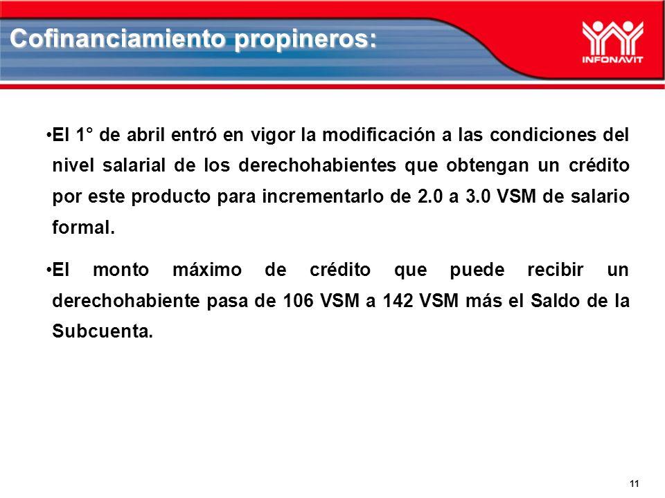 11 Cofinanciamiento propineros: El 1° de abril entró en vigor la modificación a las condiciones del nivel salarial de los derechohabientes que obtenga