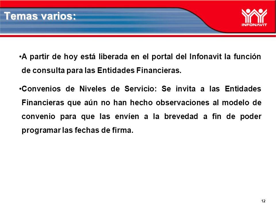 12 Temas varios: A partir de hoy está liberada en el portal del Infonavit la función de consulta para las Entidades Financieras. Convenios de Niveles