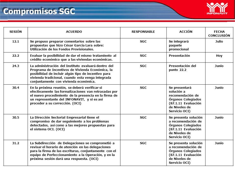 Compromisos SGC SESIÓNACUERDORESPONSABLEACCIÓNFECHA CONCLUSIÓN 12.1Se propuso preparar comentarios sobre las propuestas que hizo César García Lara sobre: Utilización de los Fondos Provisionales.