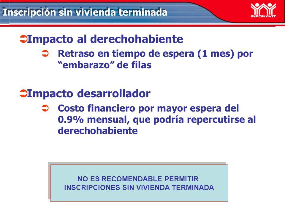 Impacto al derechohabiente Retraso en tiempo de espera (1 mes) por embarazo de filas Impacto desarrollador Costo financiero por mayor espera del 0.9% mensual, que podría repercutirse al derechohabiente NO ES RECOMENDABLE PERMITIR INSCRIPCIONES SIN VIVIENDA TERMINADA NO ES RECOMENDABLE PERMITIR INSCRIPCIONES SIN VIVIENDA TERMINADA