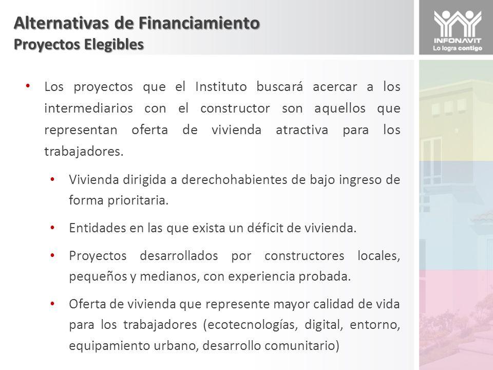 Alternativas de Financiamiento Siguientes Pasos Presentación de intermediarios financieros que ofrecen crédito para la construcción de vivienda.