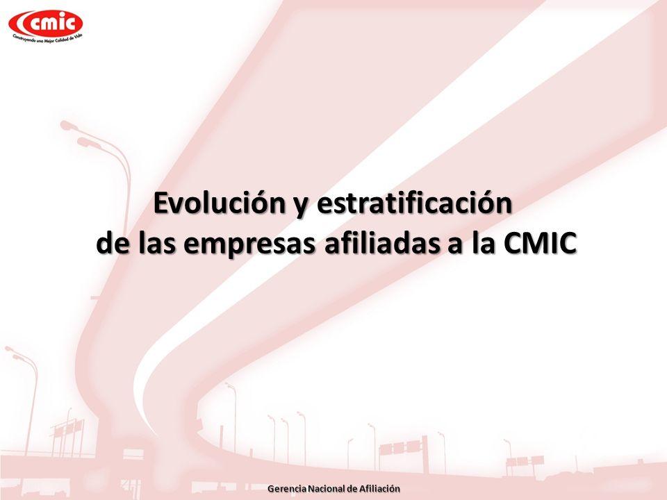 Gerencia Nacional de Afiliación Evolución y estratificación de las empresas afiliadas a la CMIC