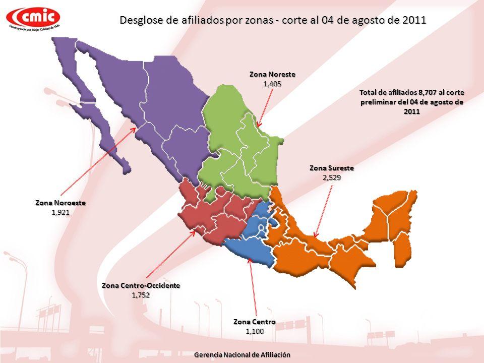 Desglose de afiliados por zonas - corte al 04 de agosto de 2011 Total de afiliados 8,707 al corte preliminar del 04 de agosto de 2011 Gerencia Naciona