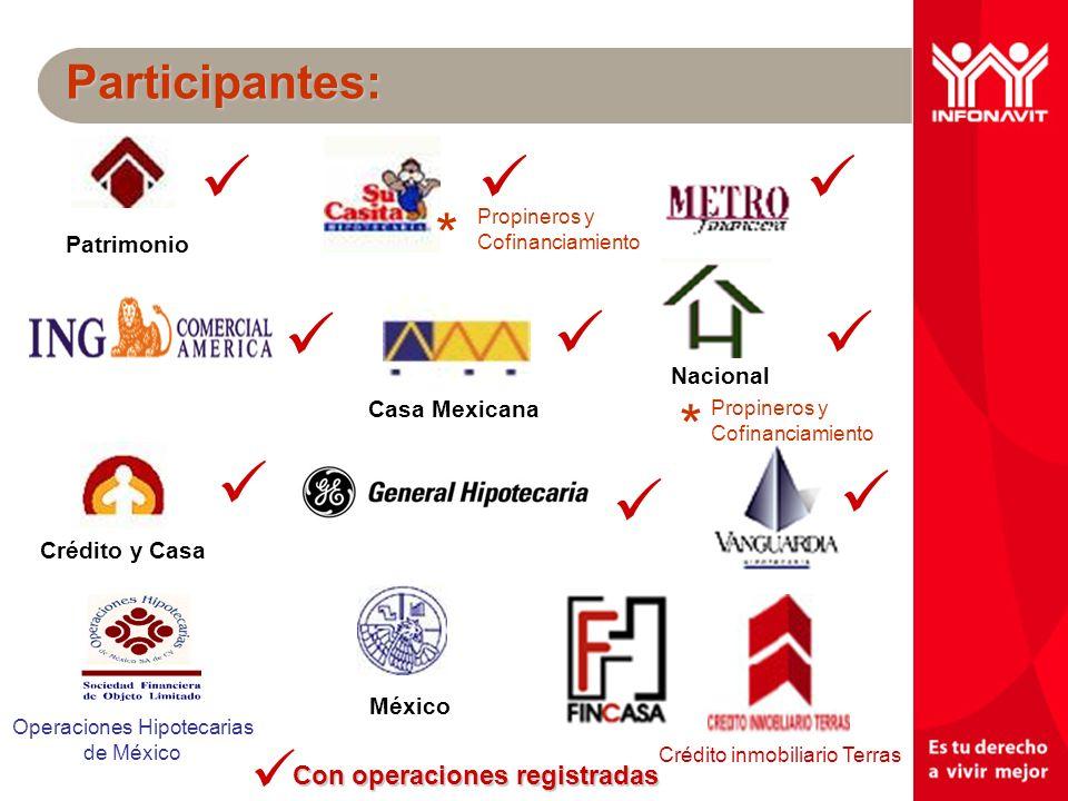 Un mejor INFONAVIT tu derecho a vivir mejor Patrimonio Nacional México Casa Mexicana Crédito y Casa Operaciones Hipotecarias de México Crédito inmobiliario Terras * Propineros y Cofinanciamiento Con operaciones registradas Con operaciones registradas Participantes: * Propineros y Cofinanciamiento