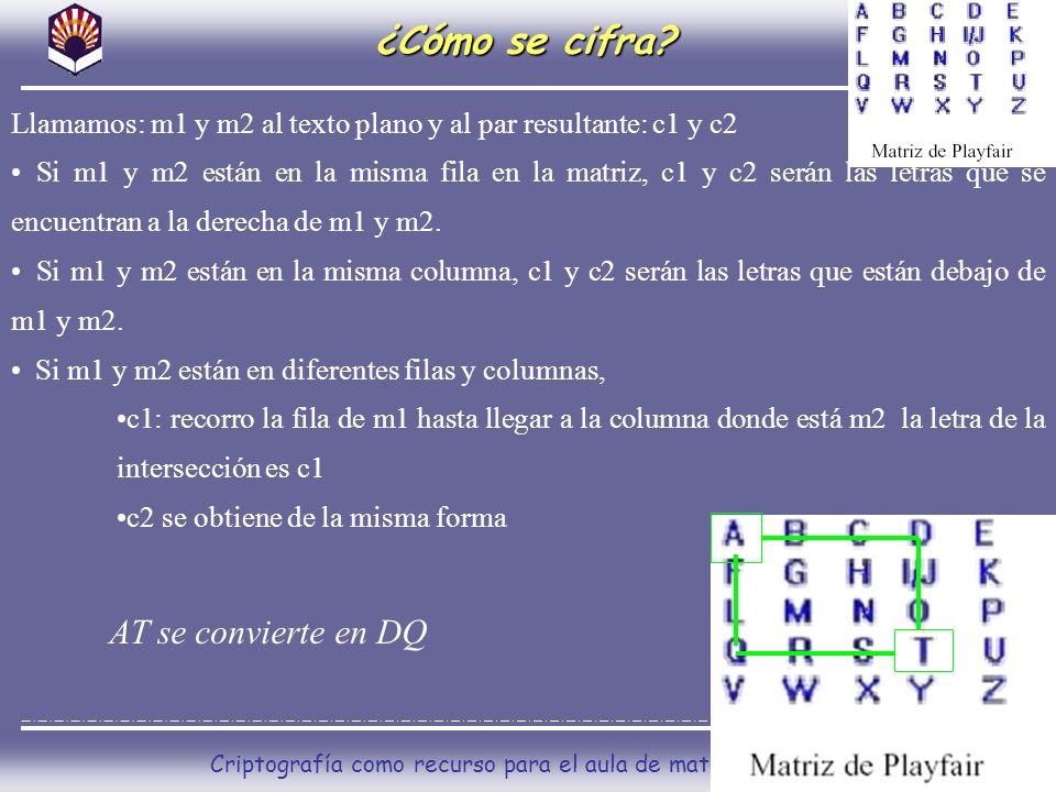 Criptografía como recurso para el aula de matemáticas. El arte de esconder ¿Cómo se cifra? Llamamos: m1 y m2 al texto plano y al par resultante: c1 y