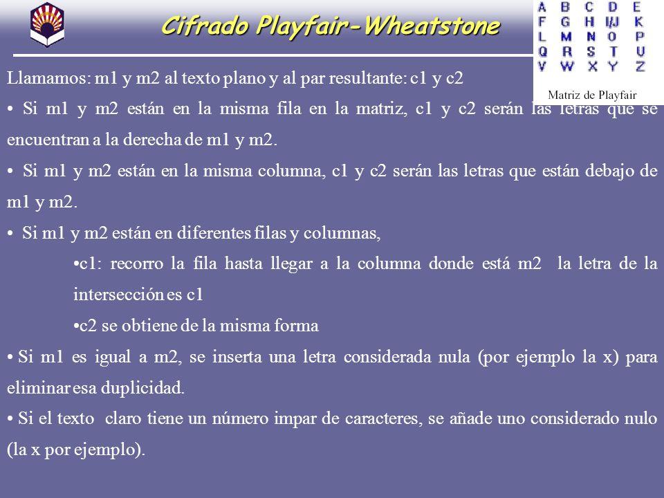 Criptografía como recurso para el aula de matemáticas. El arte de esconder Cifrado Playfair-Wheatstone Llamamos: m1 y m2 al texto plano y al par resul