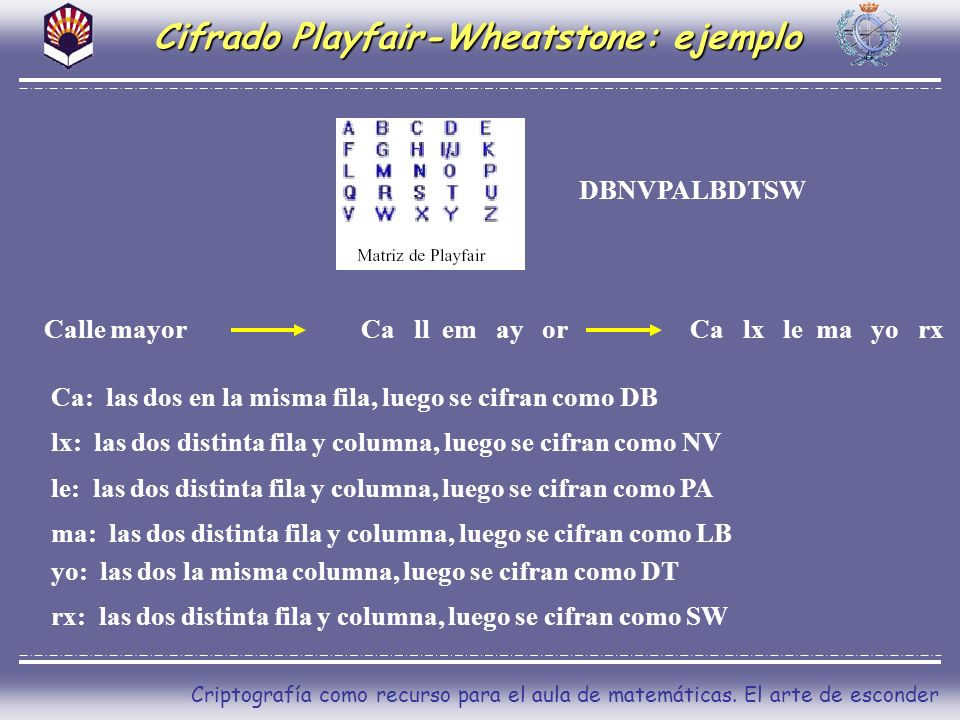 Criptografía como recurso para el aula de matemáticas. El arte de esconder Cifrado Playfair-Wheatstone: ejemplo Calle mayor Ca lx le ma yo rx Ca: las