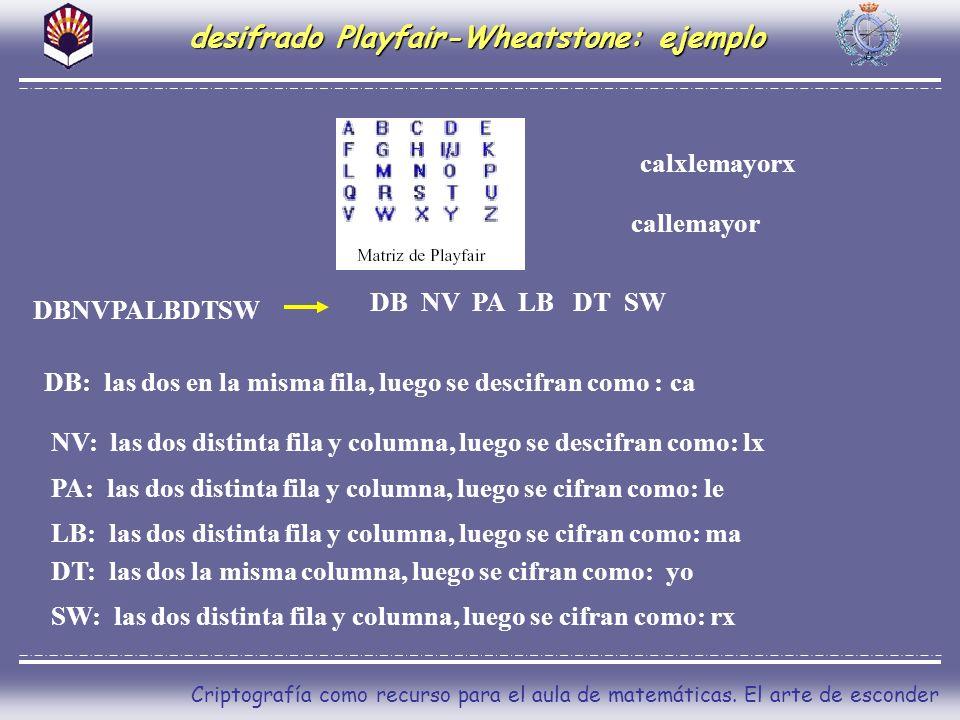 Criptografía como recurso para el aula de matemáticas. El arte de esconder desifrado Playfair-Wheatstone: ejemplo NV: las dos distinta fila y columna,