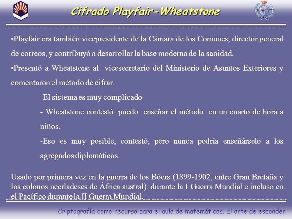 Criptografía como recurso para el aula de matemáticas. El arte de esconder Cifrado Playfair-Wheatstone Playfair era también vicepresidente de la Cámar