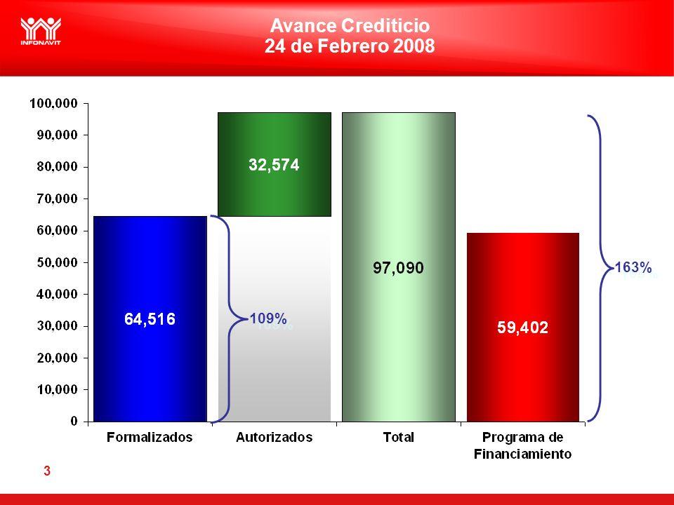 3 Avance Crediticio 24 de Febrero 2008 109% 163%