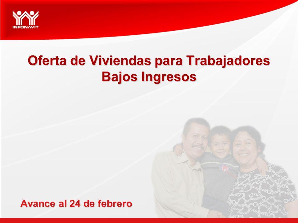 Oferta de Viviendas para Trabajadores Bajos Ingresos Avance al 24 de febrero