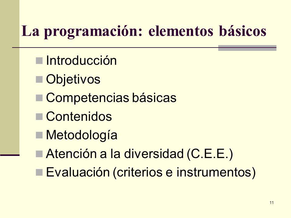 11 La programación: elementos básicos Introducción Objetivos Competencias básicas Contenidos Metodología Atención a la diversidad (C.E.E.) Evaluación