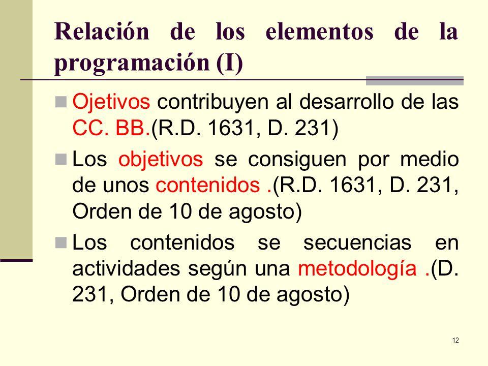 12 Relación de los elementos de la programación (I) Ojetivos contribuyen al desarrollo de las CC. BB.(R.D. 1631, D. 231) Los objetivos se consiguen po