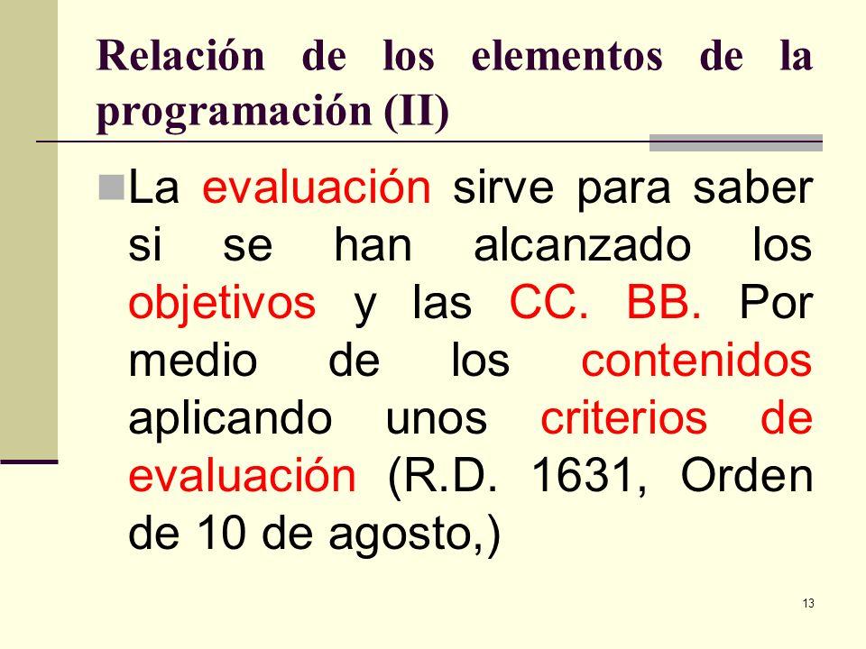 13 Relación de los elementos de la programación (II) La evaluación sirve para saber si se han alcanzado los objetivos y las CC. BB. Por medio de los c