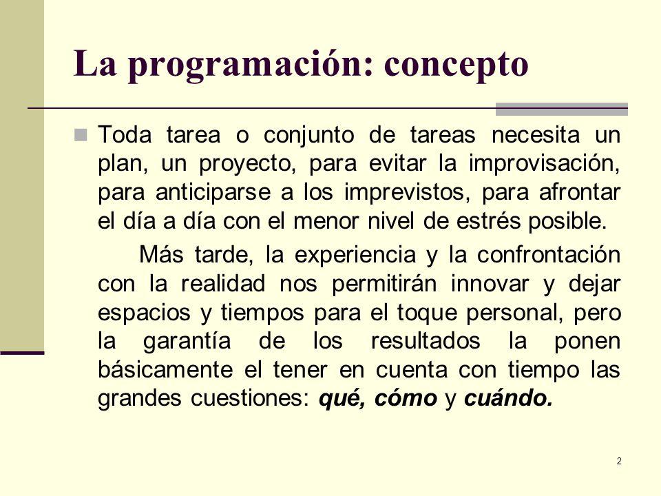 2 La programación: concepto Toda tarea o conjunto de tareas necesita un plan, un proyecto, para evitar la improvisación, para anticiparse a los imprev