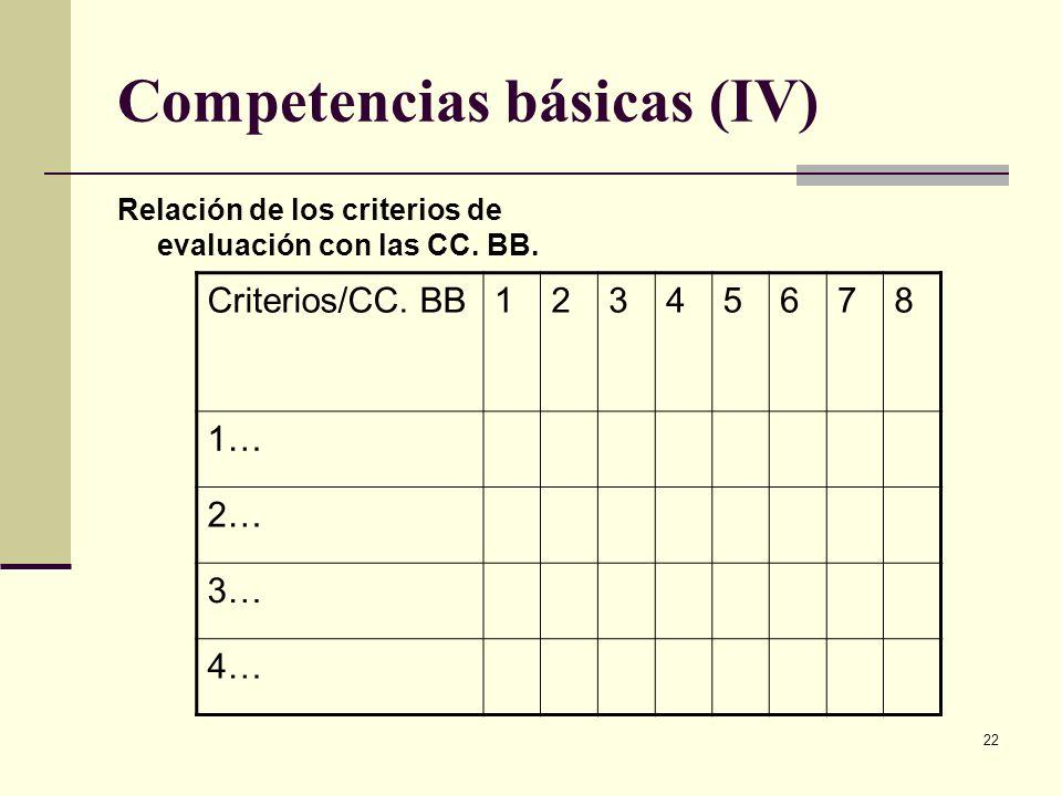 22 Competencias básicas (IV) Relación de los criterios de evaluación con las CC. BB. Criterios/CC. BB12345678 1… 2… 3… 4…