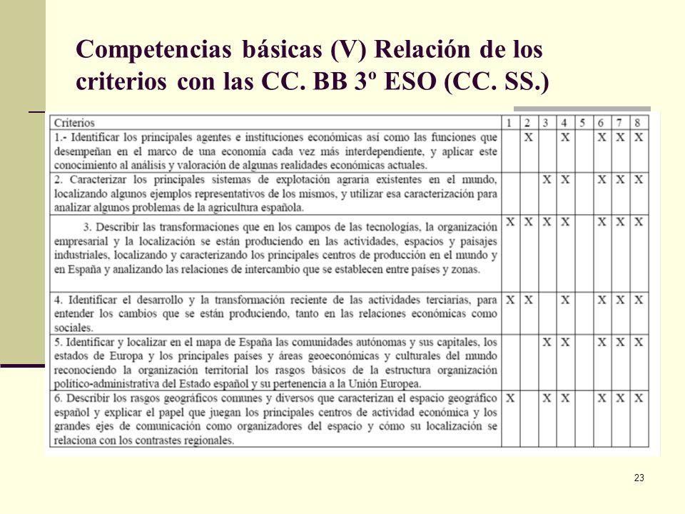 23 Competencias básicas (V) Relación de los criterios con las CC. BB 3º ESO (CC. SS.)