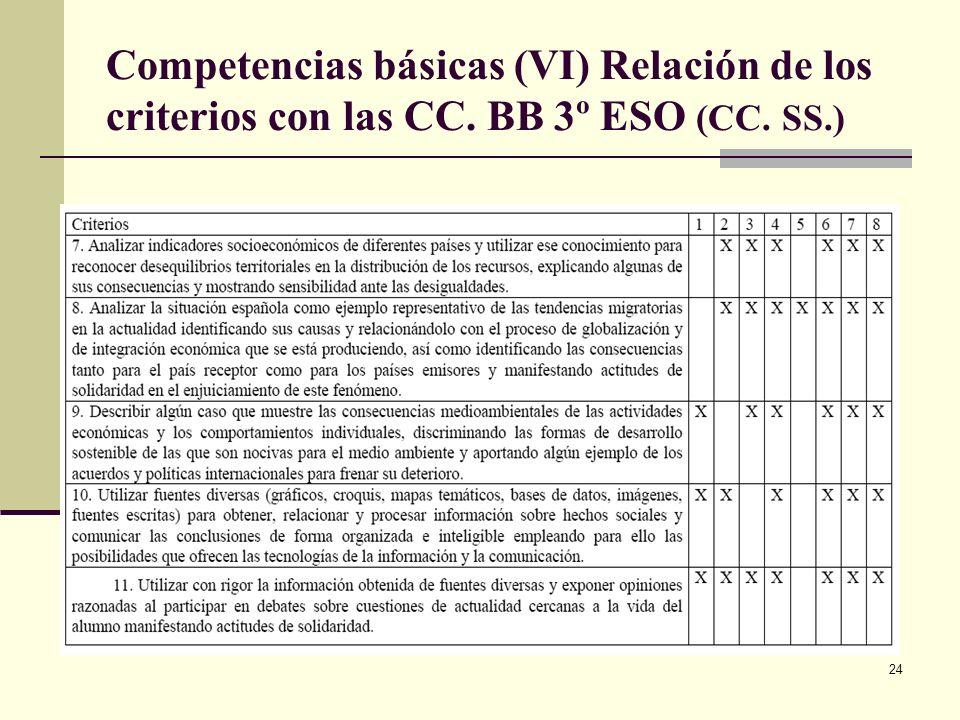 24 Competencias básicas (VI) Relación de los criterios con las CC. BB 3º ESO (CC. SS.)