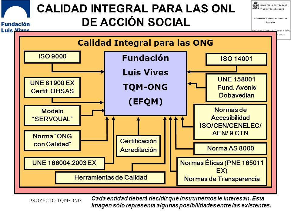 PROYECTO TQM-ONG Calidad Integral para las ONG CALIDAD INTEGRAL PARA LAS ONL DE ACCIÓN SOCIAL UNE 81900 EX Certif.