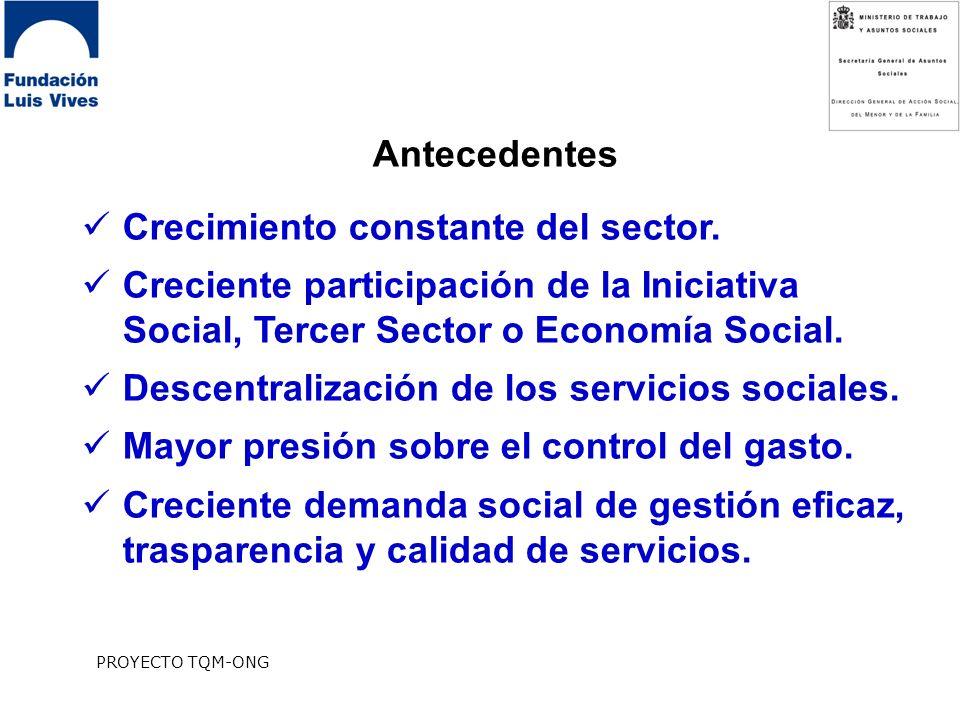 PROYECTO TQM-ONG Antecedentes Crecimiento constante del sector.