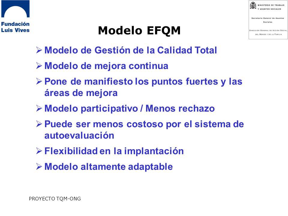 PROYECTO TQM-ONG Modelo EFQM Modelo de Gestión de la Calidad Total Modelo de mejora continua Pone de manifiesto los puntos fuertes y las áreas de mejora Modelo participativo / Menos rechazo Puede ser menos costoso por el sistema de autoevaluación Flexibilidad en la implantación Modelo altamente adaptable