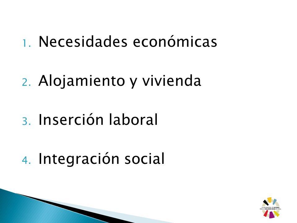 1. Necesidades económicas 2. Alojamiento y vivienda 3. Inserción laboral 4. Integración social