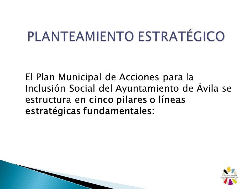 El Plan Municipal de Acciones para la Inclusión Social del Ayuntamiento de Ávila se estructura en cinco pilares o líneas estratégicas fundamentales: