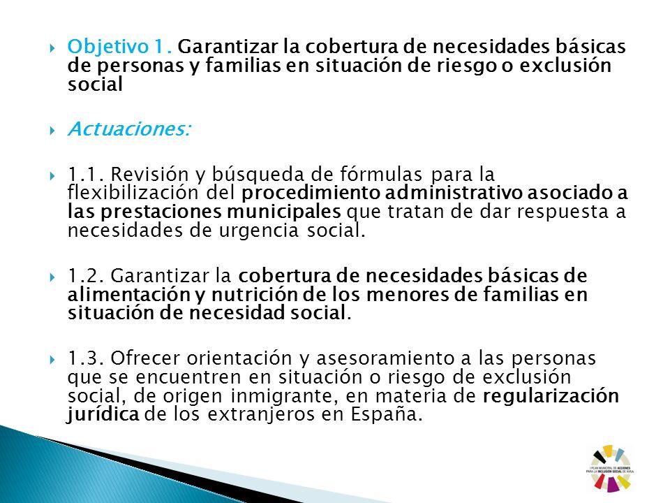 Objetivo 1. Garantizar la cobertura de necesidades básicas de personas y familias en situación de riesgo o exclusión social Actuaciones: 1.1. Revisión