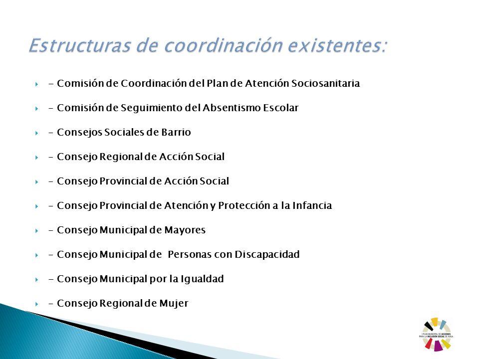 - Comisión de Coordinación del Plan de Atención Sociosanitaria - Comisión de Seguimiento del Absentismo Escolar - Consejos Sociales de Barrio - Consej
