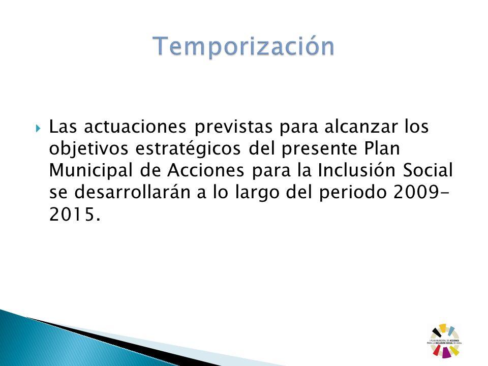 Las actuaciones previstas para alcanzar los objetivos estratégicos del presente Plan Municipal de Acciones para la Inclusión Social se desarrollarán a