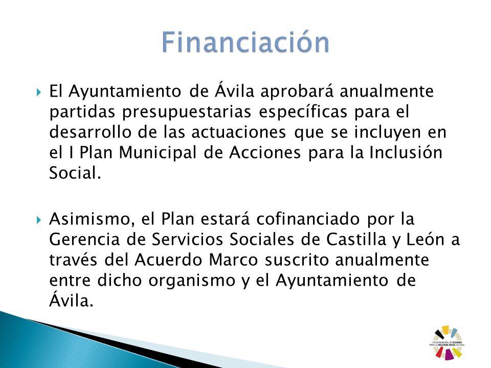 El Ayuntamiento de Ávila aprobará anualmente partidas presupuestarias específicas para el desarrollo de las actuaciones que se incluyen en el I Plan M