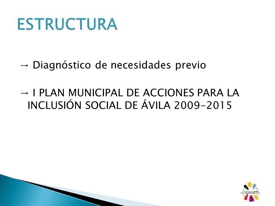 Diagnóstico de necesidades previo I PLAN MUNICIPAL DE ACCIONES PARA LA INCLUSIÓN SOCIAL DE ÁVILA 2009-2015