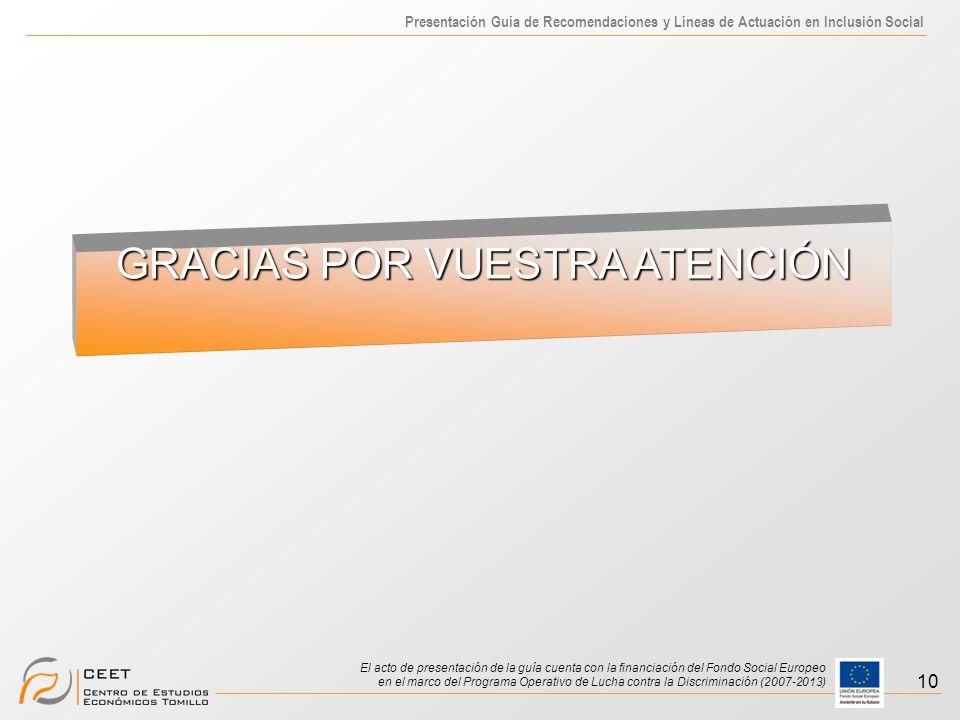 Presentación Guía de Recomendaciones y Líneas de Actuación en Inclusión Social El acto de presentación de la guía cuenta con la financiación del Fondo Social Europeo en el marco del Programa Operativo de Lucha contra la Discriminación (2007-2013) 10 GRACIAS POR VUESTRA ATENCIÓN