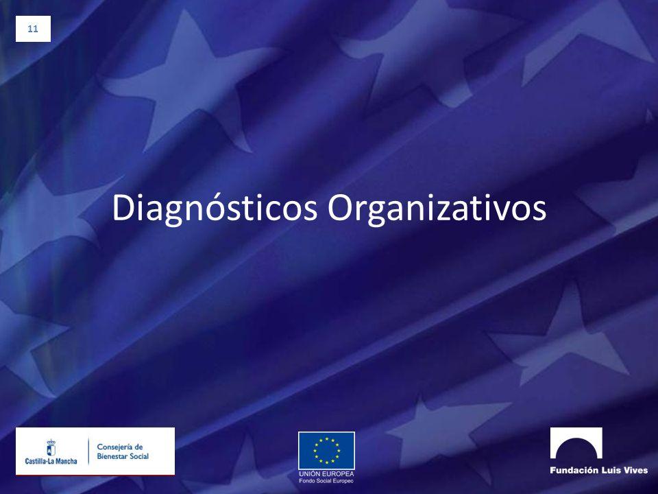 11 Diagnósticos Organizativos