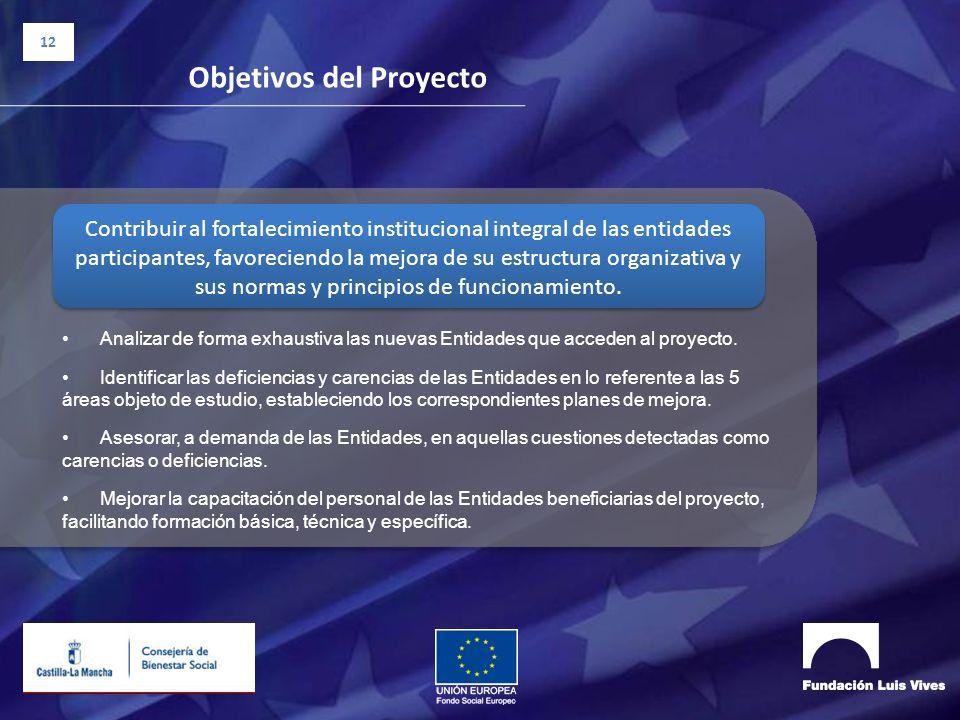 12 Objetivos del Proyecto Contribuir al fortalecimiento institucional integral de las entidades participantes, favoreciendo la mejora de su estructura
