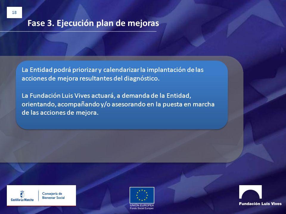 18 Fase 3. Ejecución plan de mejoras La Entidad podrá priorizar y calendarizar la implantación de las acciones de mejora resultantes del diagnóstico.
